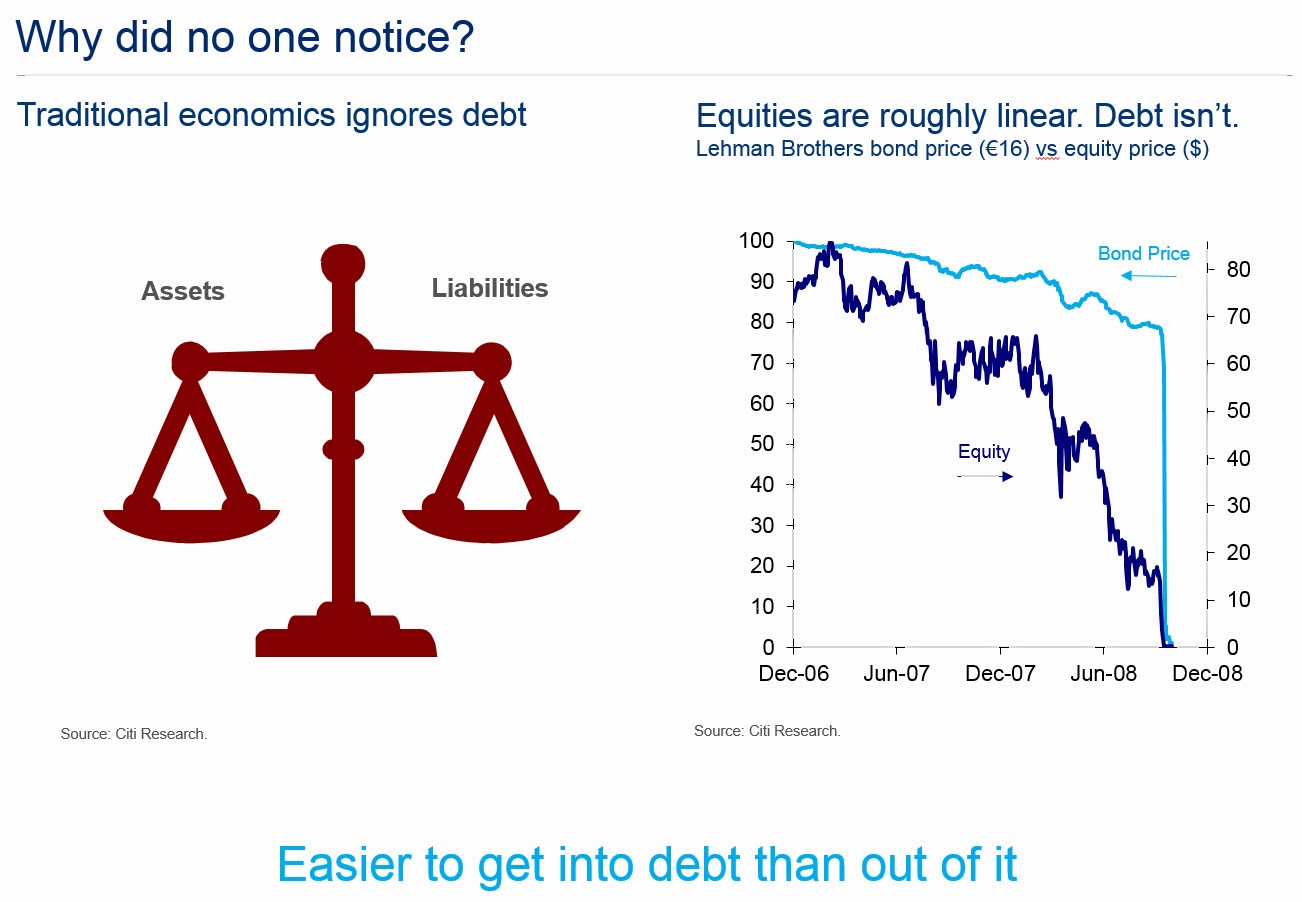 lehman brothers decline of the equity Lehman: profits dip, beat forecasts  lehman brothers reported a decline in quarterly profits  helped by gains from private equity and the company.