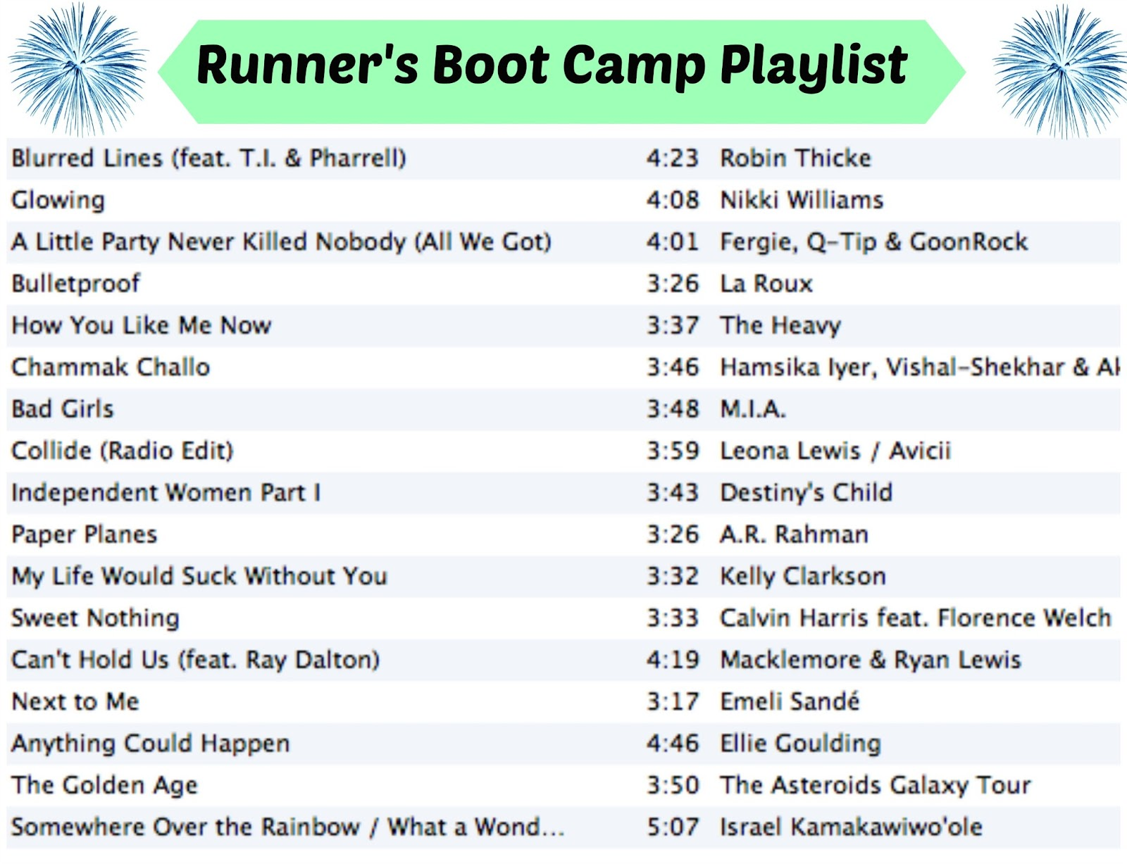Boot camp exercises list
