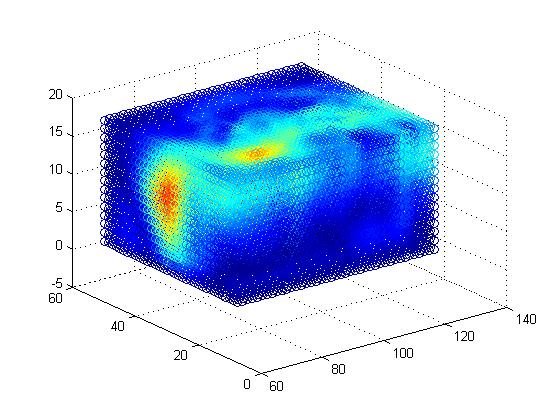 Projection vector plane matlab