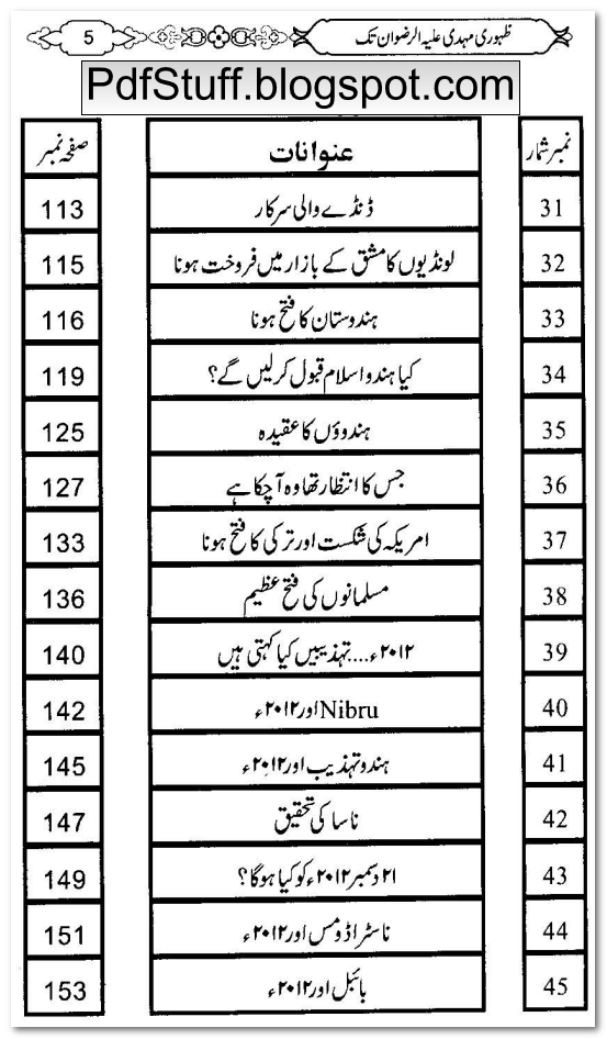 Contents of Urdu book Zahoor-e-Mehdi Tak