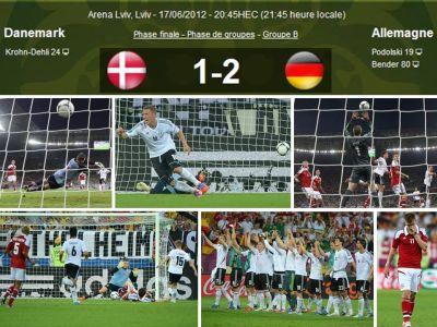 ### Giải Túc Cầu Euro 2012 ### - Page 3 DanMach-Duc-1-2-Vntvnd