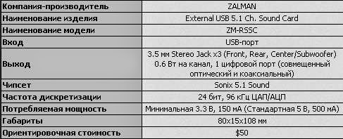 ZM-RSSC DRIVER