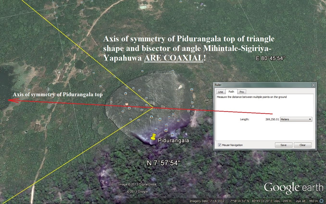 axis symmetry pidurangala top, triangle shape, bisector angle mihintale-sigiriya-yapahuwa are coaxial