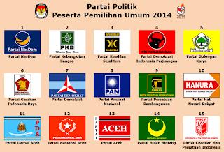 Daftar Partai Peserta Pemilu 2014 sesuai nomor urut