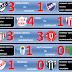 Formativas - Fecha 4 - Apertura 2011 - Resultados
