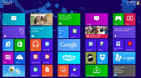 Microsoft Windows 8 Successful Sales Story