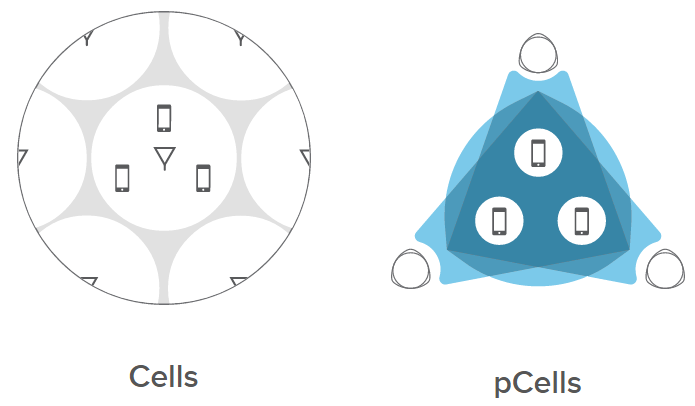 pCell – New Wireless Technology 1000 Times Faster Than 4G