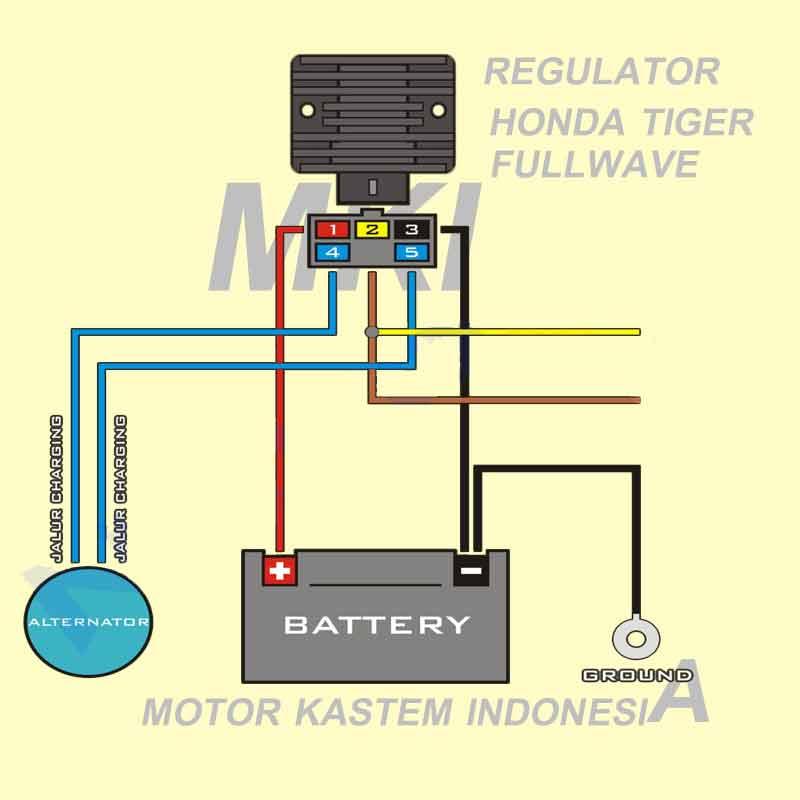 Motor kastem indonesia kelistrikan fullwave dan sepul apa saja yang belum mengadopsi fullwave honda grand megapro yang blm stater gl pro max neotec dan masih bnyak lagi dan semua bisa di rubah di ccuart Gallery
