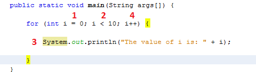 for loop sequence