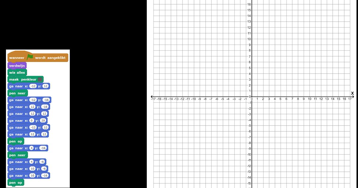 Programmeren met scratch werkblad tekenen for Zelf tekenen op de computer