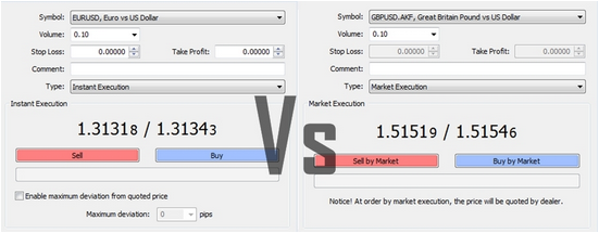 Instant execution vs market execution forex