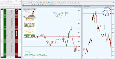 Trading Crude - Simple Trading Strategy That Works