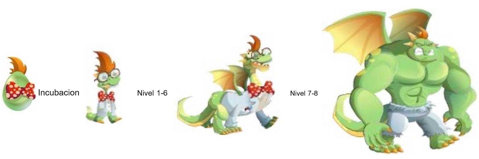 Niveles De Crecimiento Del Dragón Angry