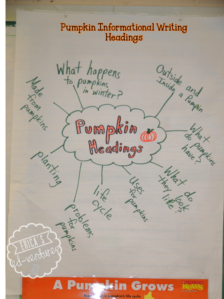 How to carve a pumpkin writing  Planning page   writing paper
