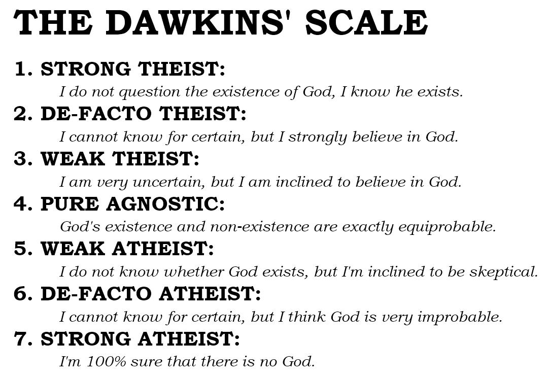 [Pilt: Dawkins_Scale.png]