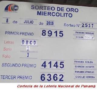 sorteo-miercolito-8-de-julio-2015-loteria-nacional-de-panama-tablero-oficial