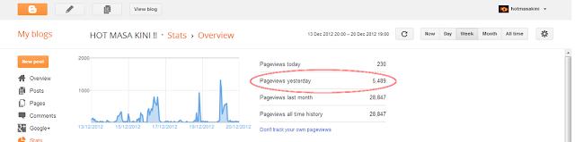 cara berkesan tingkatkan trafik blog anda,trafik blog,cara mudah mendapat trafik