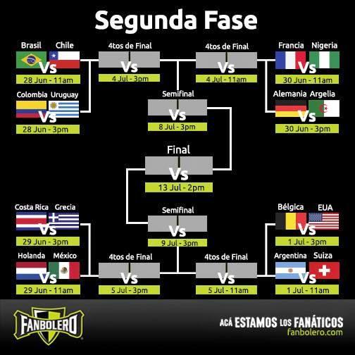 Holanda vs México segunda fase Mundial 2014