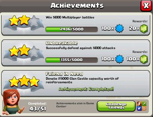 Menyelesaikan Achievements
