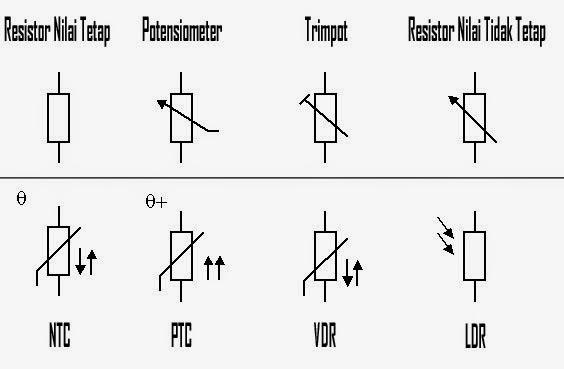 [Image : Symbol-Symbol Resistror]