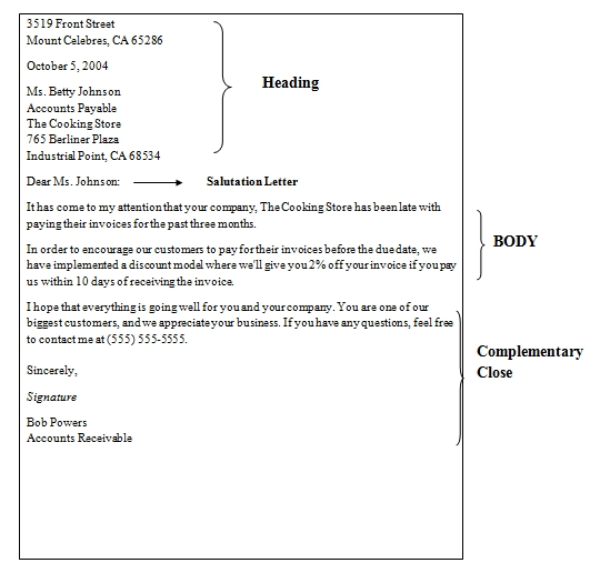 Business Letter Salutation Examples