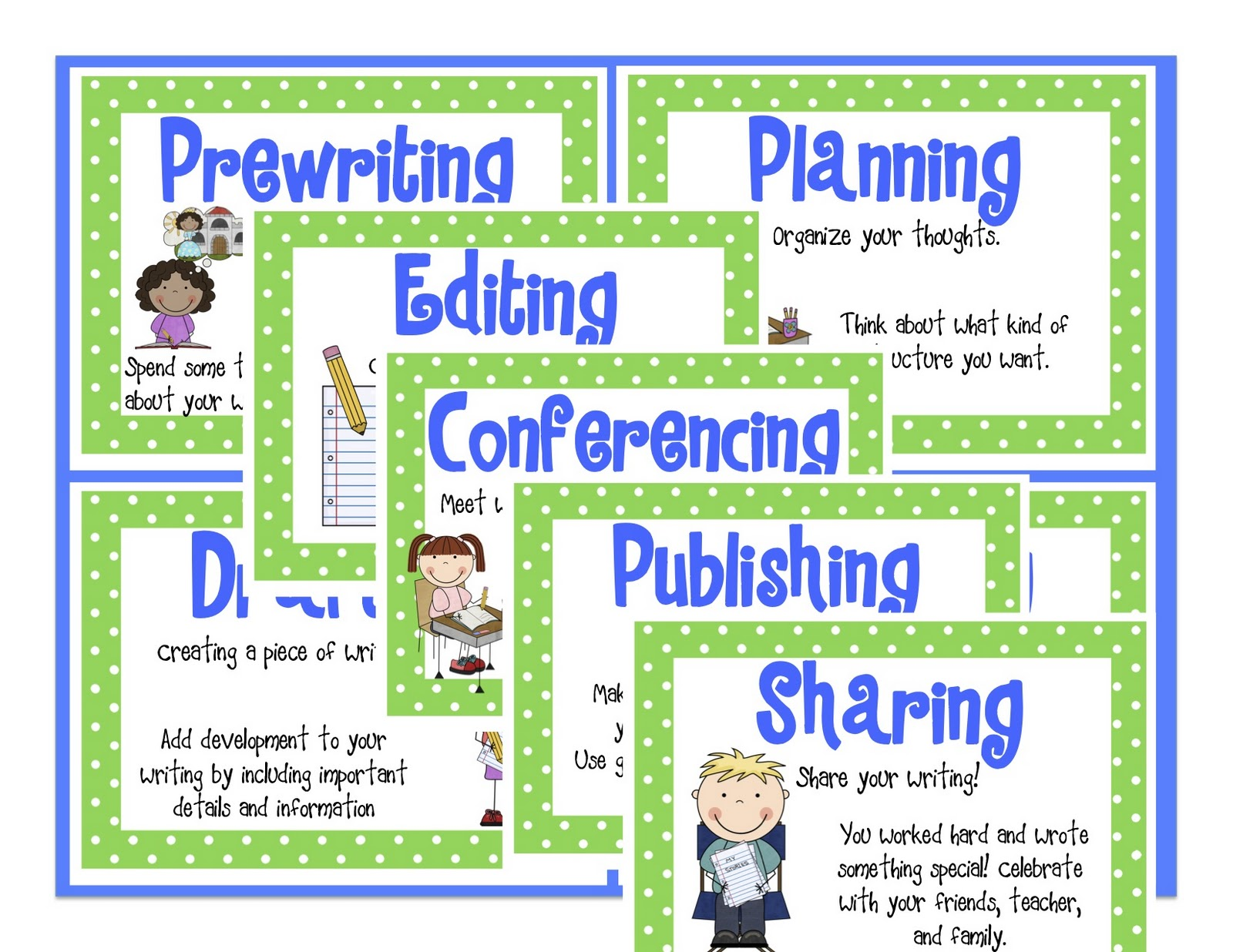 writing process printable posters This poster explains the 5 stages of the writing process planning drafting editing revising publishing click here to download please note all of our posters are.