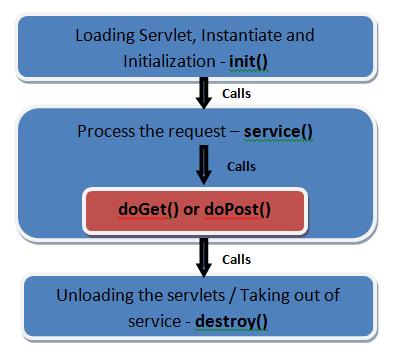 ebook Professional JavaScript Frameworks: Prototype,YUI, ExtJS, Dojo