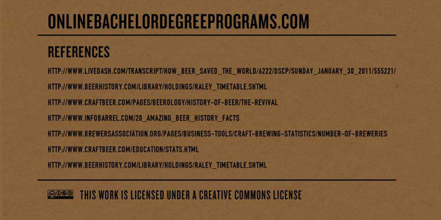 beer saved the world credits and bibliography