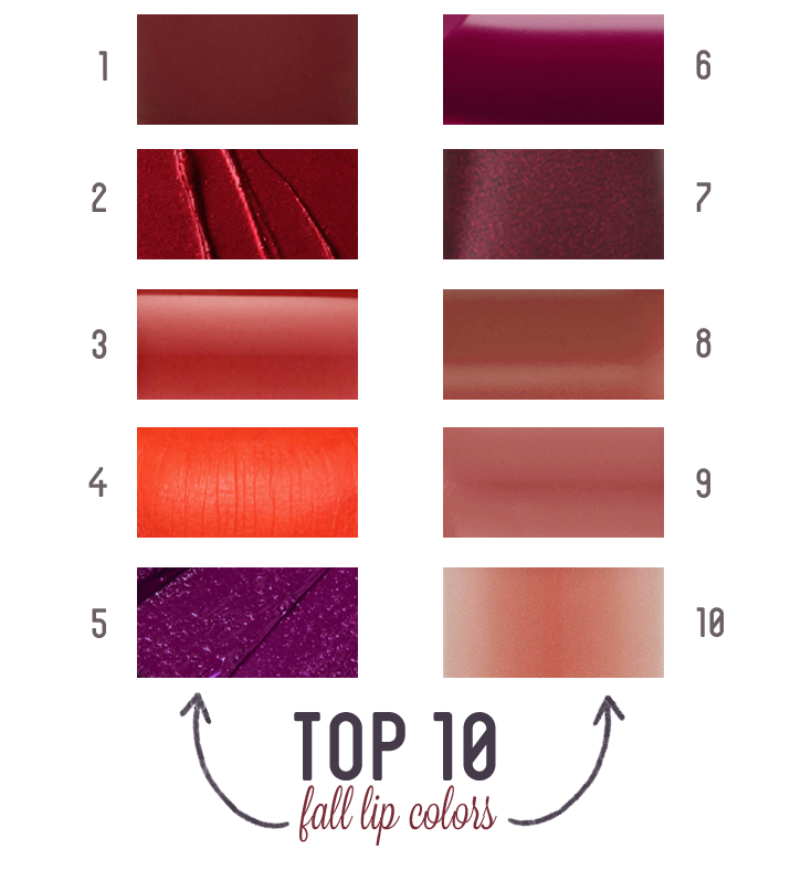 top 10 lip colors