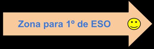 Zona de actividades para 1º de la ESO