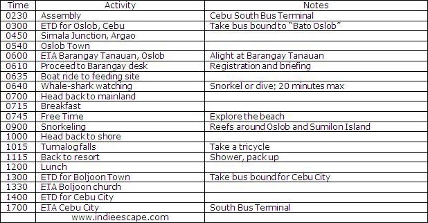 Cebu Bohol Tour Itinerary