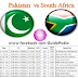 Pakistan Vs South Africa Series 2013