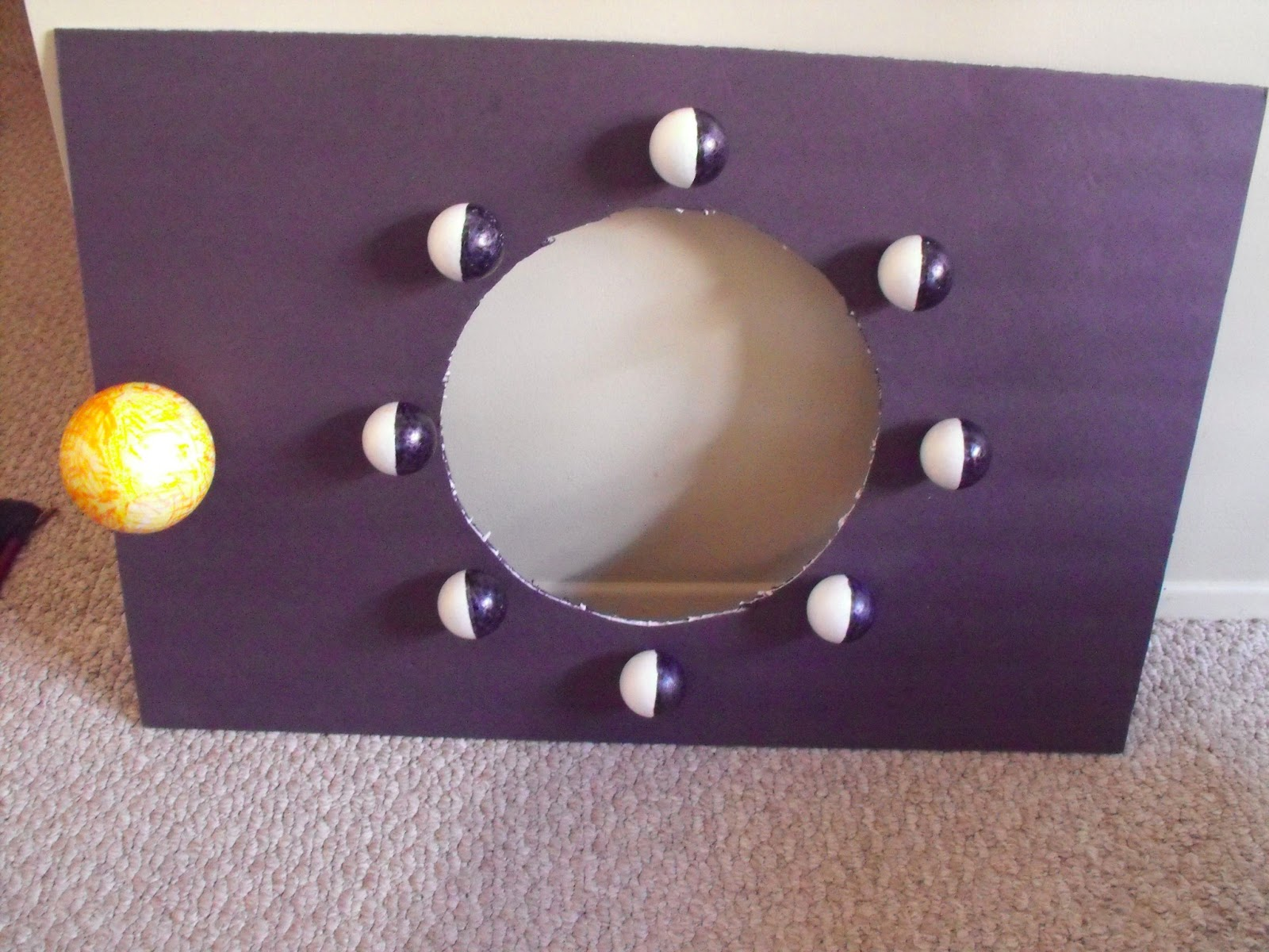 Picture of Moon Phases board from Teachingisagift.blogspot.ca