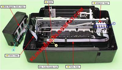 Cara Service Mekanik Printer Inkjet