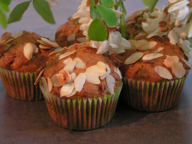 Muffin Monday #37: Les résultats