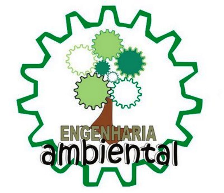 Engenharia ambiental materias do curso