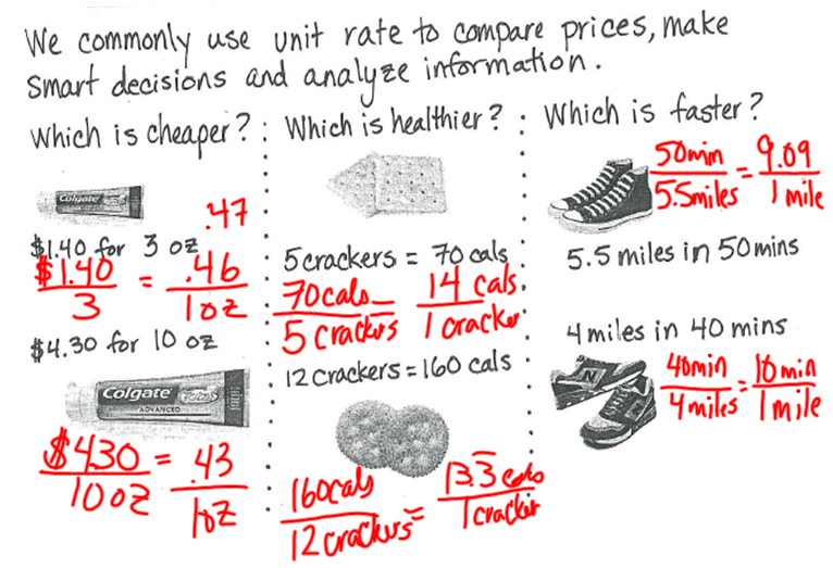Worksheets Unit Rate Word Problems With Answers miss kahrimaniss blog unit rate we began working on in class today reviewed our notes and worked some example problems