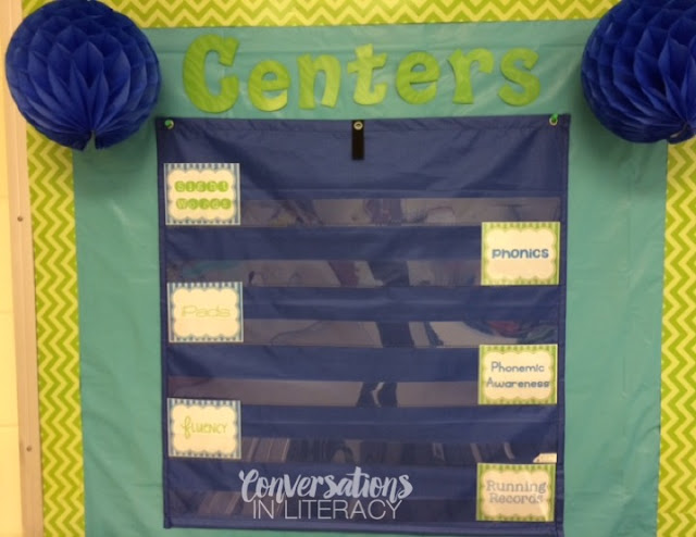 Centers Rotation Board