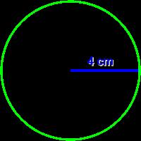 حساب محيط الدائرة