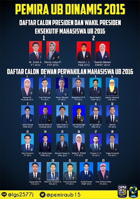 Daftar Calon EM dan DPM Pemira UB 2015