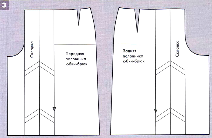 Выкройка юбки из брюк фото
