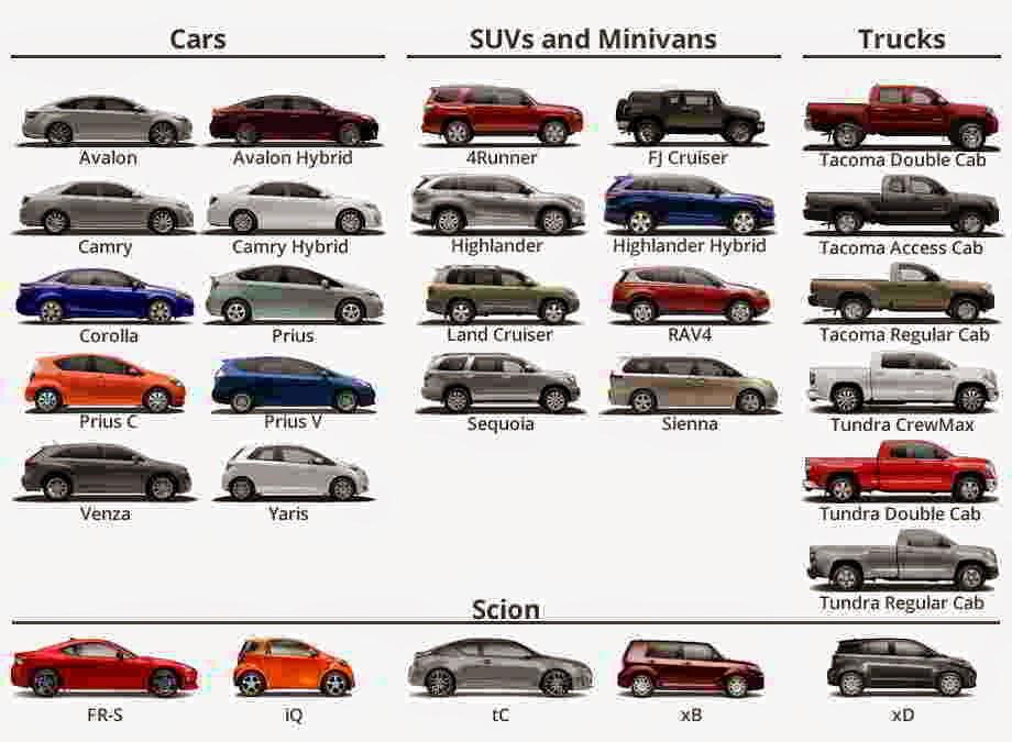 Modelos Toyota