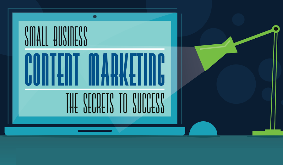 The Secrets To Small Business Content Marketing Success - #infographic