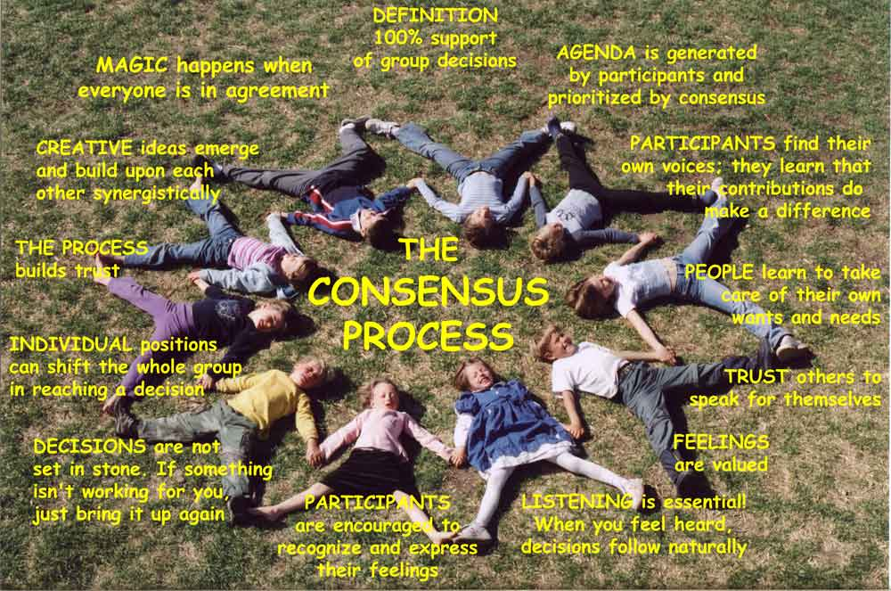 consensuous