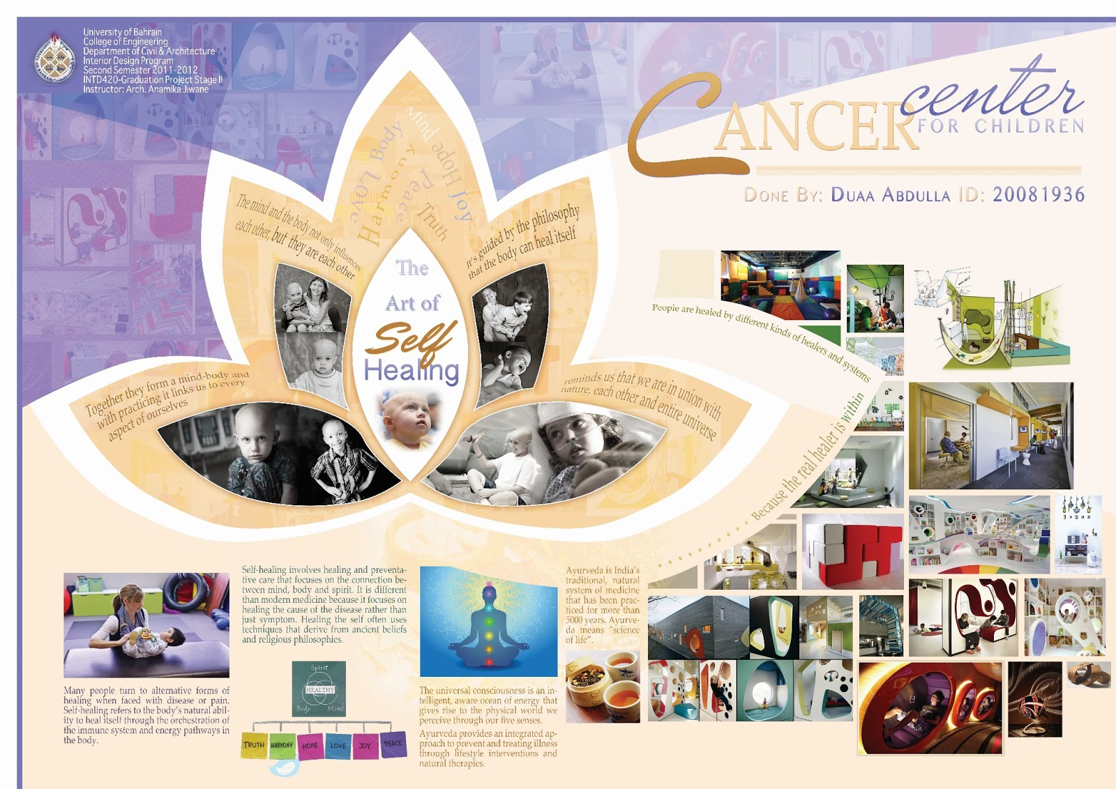 Doaa abdalla 39 s portfolio graduation project cancer for Concept sheet for interior design