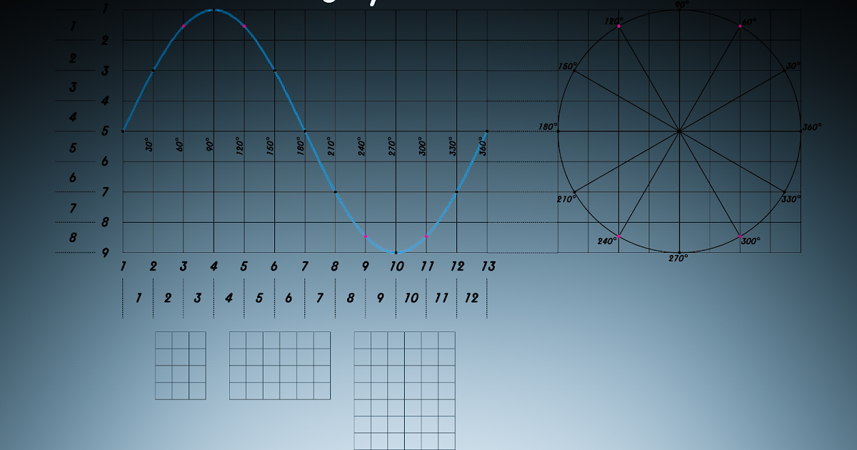 Phi Sine Wave Fibonacci Series 24 Pattern