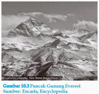 Gunung Everest Benua Asia