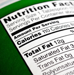 Serving Size Calories