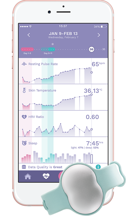 Ava- fertility tracker