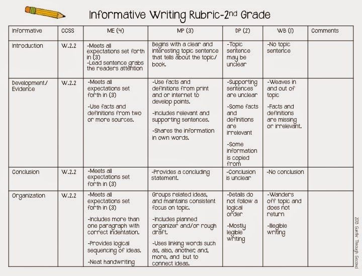 Rubric  Personal Narrative Rubric